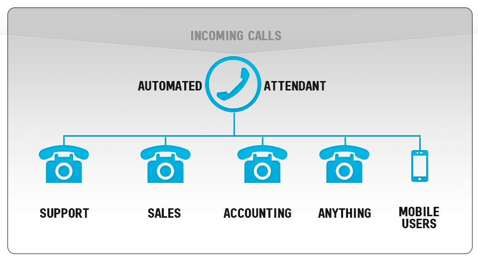 AutoAttendant-Graphic1